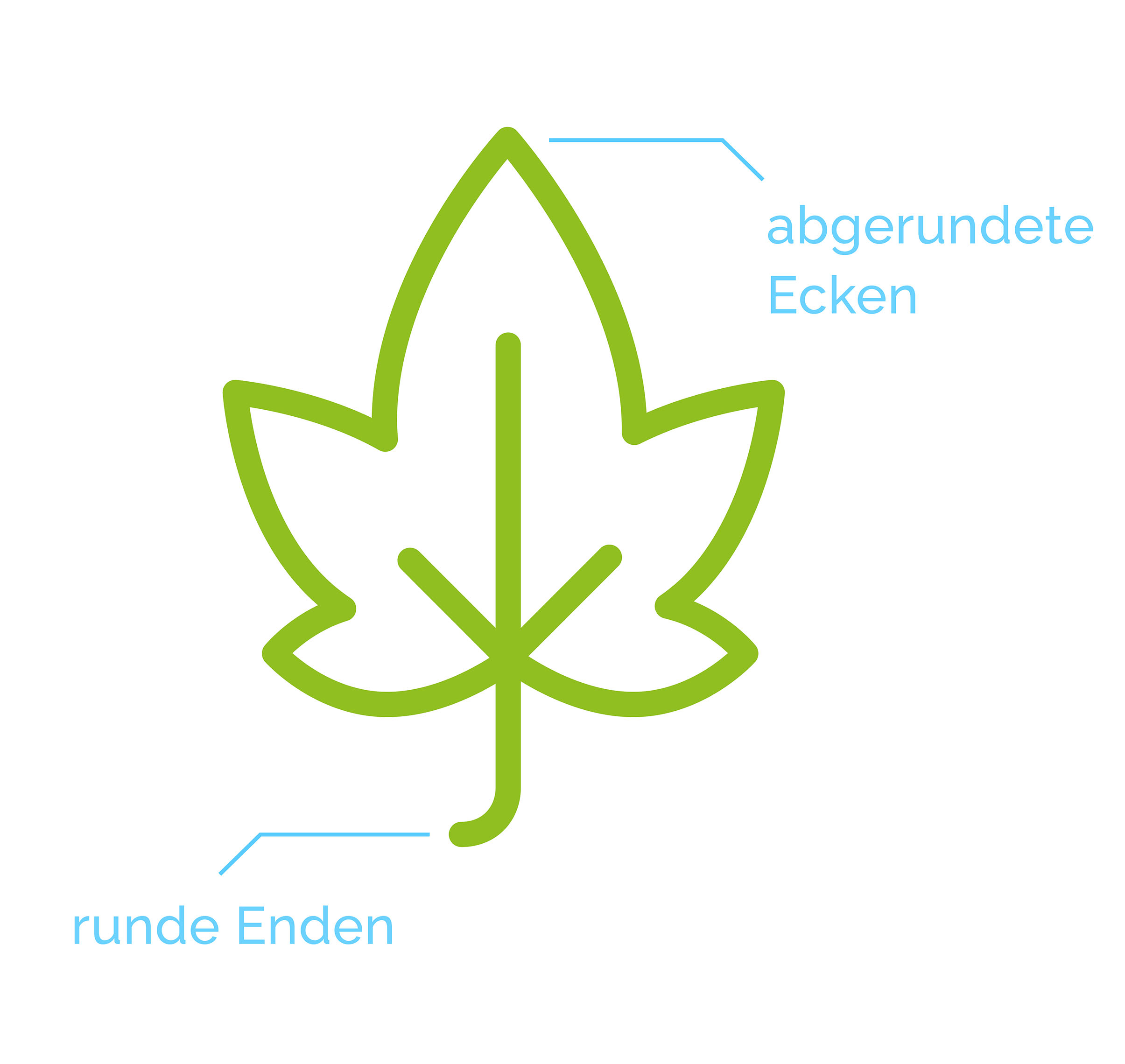 Case-Study-FriedWald-Material_Icons-Hover-cropped